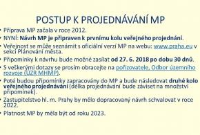 Metropolitní plán prezentace 5